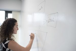 Kimba writing content marketing strategy on whiteboard